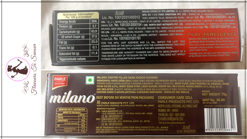 Sunfeast Dark Fantasy Cookies and Parle Milano Cookies Nutrition Guide